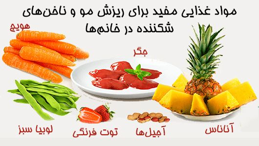 مواد غذایی ناخن ، شکنندگی ناخن ، رشد سریع ناخن